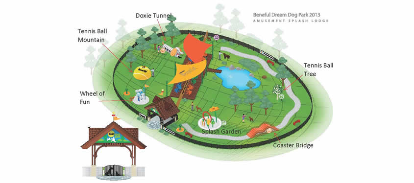 Beneful Dream Dog Park _Design